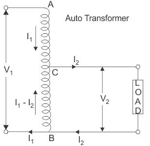 Auto transformer Working