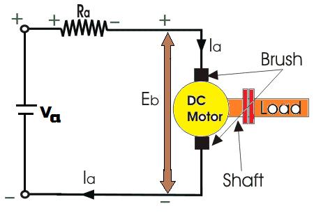 dc motor circuit diagram