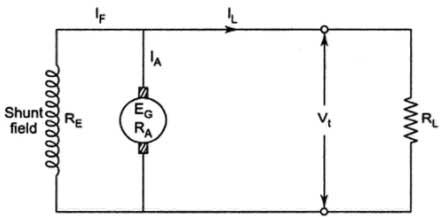 circuit-diagram-of-DC-shunt-Generator