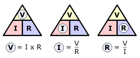 Ohm's-Triangle-method