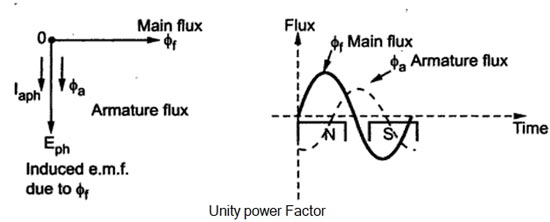 DMRC JE Electrical 10th- April- 2018 Paper With Solution and Explanation 6