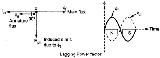 DMRC JE Electrical 10th- April- 2018 Paper With Solution and Explanation 7