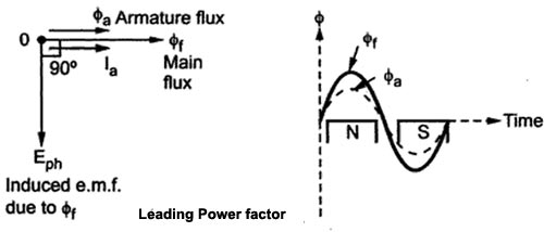 DMRC JE Electrical 10th- April- 2018 Paper With Solution and Explanation 8