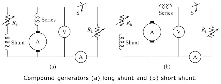 DMRC JE Electrical 10th- April- 2018 Paper With Solution and Explanation 10