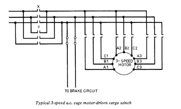 100 Most Important MCQ on Electric Drive-2021   Industrial Drive MCQ 3
