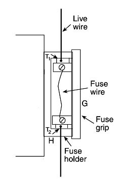 100 Most Important MCQ Of Switchgear and Protection with explanation 1