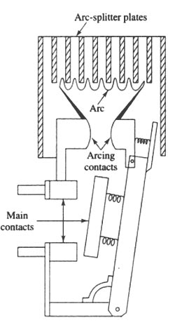 100 Most Important MCQ Of Switchgear and Protection with explanation 3