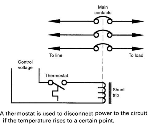 100 Most Important MCQ Of Switchgear and Protection with explanation 4