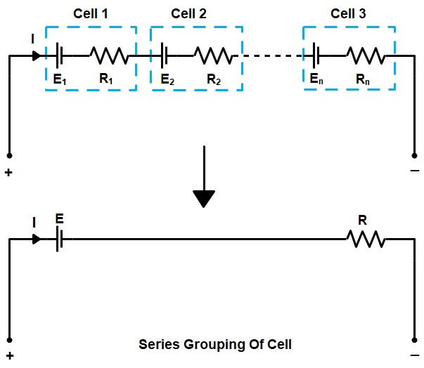 Basic Electrical   Series-Parallel Grouping of Cell 1