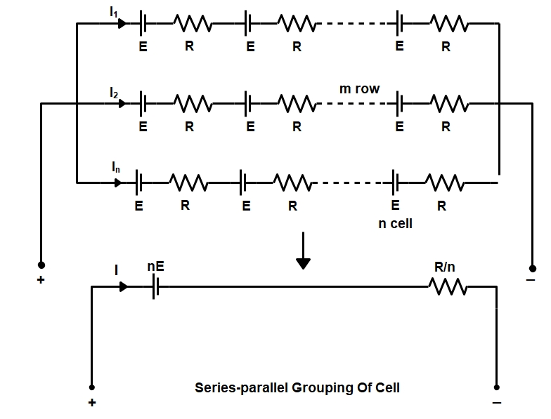 Basic Electrical   Series-Parallel Grouping of Cell 2