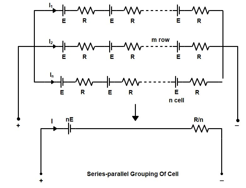 Basic Electrical   Series-Parallel Grouping of Cell 5