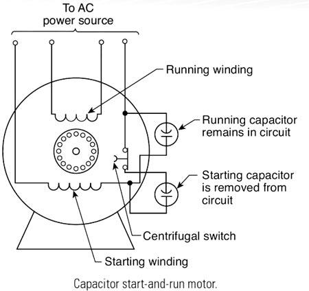 capacitor-start-and-run-motor