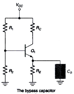 bypass capacitor in a CE BJT amplifier