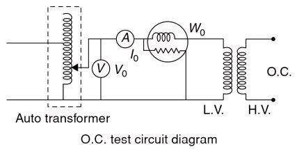 Open-circuit-test-transform
