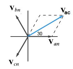 phasor diagram of negative phase