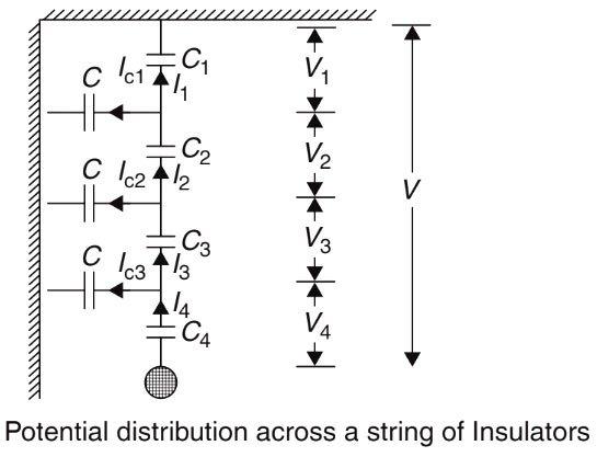 Potential distribution suspension- insulator
