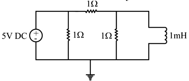 In the given circuit with the shown ideal 5V DC source, the magnitude of the total current drawn from the source at a steady-state is