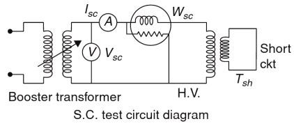 Short-circuit-test-transformer