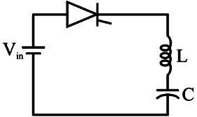 The SCR in the circuit is turned on at t = 0. The conduction time duration of the SCR is