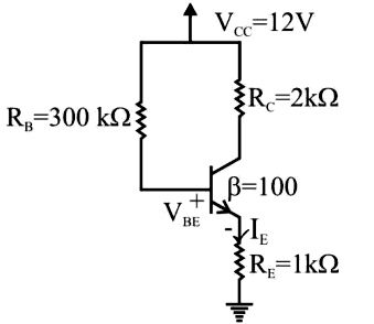 A BJT biasing circuit is shown in the figure. The transistor is operating in the active region with VBE = 0.7 V