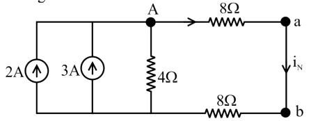 Find Norton equivalent resistance, RN, and equivalent current source, iN, at terminals a and b of the circuit.