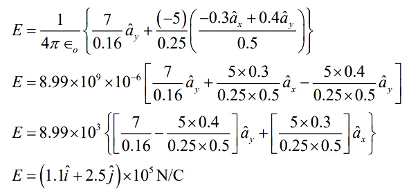 A charge q1 = 7 μC is located at the origin, and a second charge q2 = -5 μC is located on the positive x-axis,