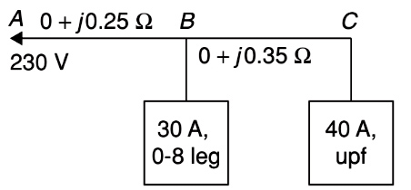 A single-phase AC distribution line supplies two single-phase loads as shown in the figure below.