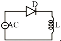 A sinusoidal AC voltage source feeds a pure inductor through a diode as shown in the figure. The duration of conduction