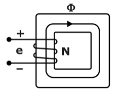 A single-phase 111-V, 50-Hz supply is connected to a coil with 200 turns of a coil-core assembly as shown in the given figure.
