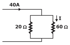 The total current flowing through a parallel connection of 20 Ω and 60 Ω resistors is 40 A. What will be the current flowing through the 60 Ω resistor?