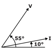 The phasor diagram of a load is as follows: What will be the load component/s?