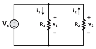 A voltage source and two resistors are connected in parallel as in the given circuit. Suppose thatvs= 150 V, R1 = 50 ohm andR2 = 25ohm .Find the currents i1and i2in each resistor.
