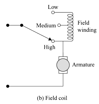 Tapping field Method of universal Motor
