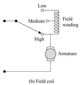 Resistance Control of universal Motor